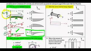 Diagram  Moen Diagram Full Version Hd Quality Diagram