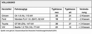 Vollkasko Berechnen : versicherungsklassen kfz kfz versicherung ~ Themetempest.com Abrechnung