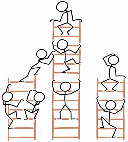 Career Ladders Ladder Clipart Corporate Problem Why