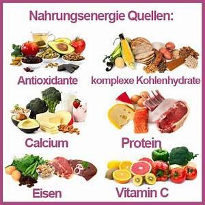 Kalorien Fett Eiweiß Kohlenhydrate Berechnen : basische lebensmittel lebensmittel ohne kohlenhydrate ~ Themetempest.com Abrechnung