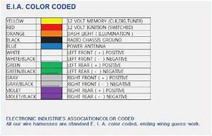 Titan Pioneer Wiring Color Diagram