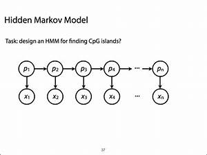 Cpg Island Identification With Hidden Markov Models