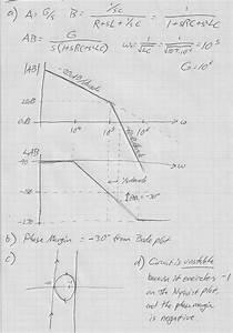 Nyquist Plot From Bode Plot