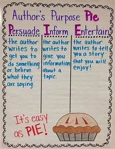 Author's Purpose Anchor chart | Classroom Ideas | Pinterest