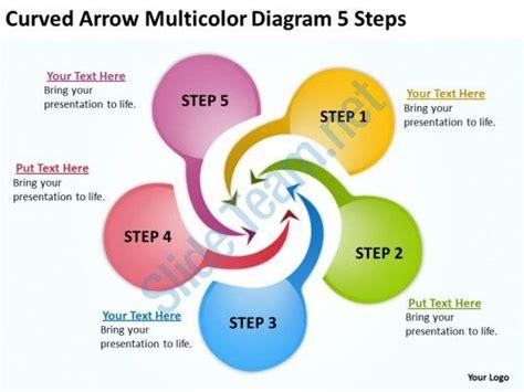 curved arrow multicolor diagram  steps  powerpoint
