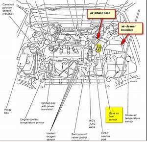 2002 Nissan Sentra Oxygen Sensor Location