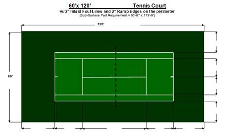 tennis court dimensions tennis court dimensions
