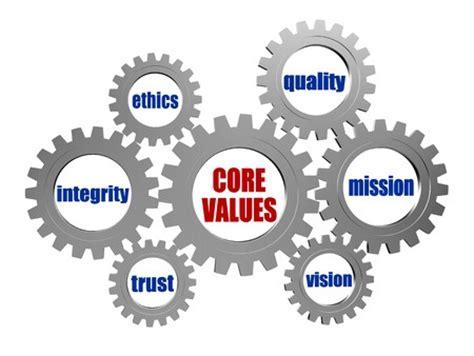 core values   emotional intelligence skills leading