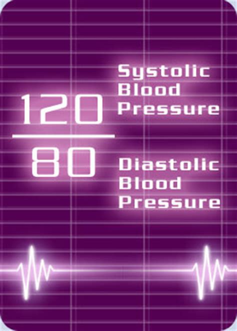 High Blood Pressure Causes, Inexpensive High Blood