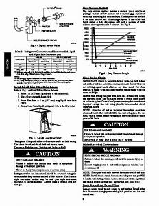 Carrier 25hcb6 1si Heat Air Conditioner Manual