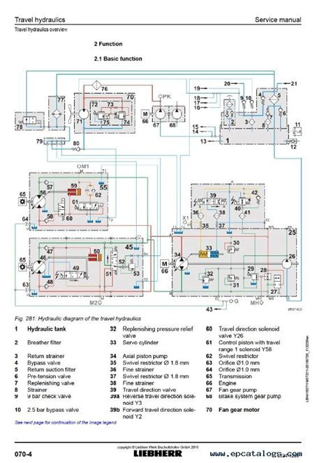 liebherr l524 1266 wheel loader service manual pdf