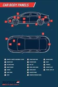 Car  U0026 Truck Panel Diagrams With Labels