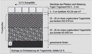 Schotter Für Pflaster : aufbau von tragschicht pflasterbett und pflasterfl che ~ Whattoseeinmadrid.com Haus und Dekorationen