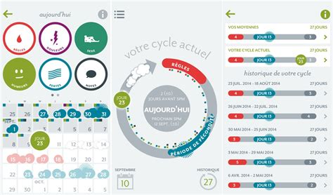 calculer cycle comment calculer ses regles