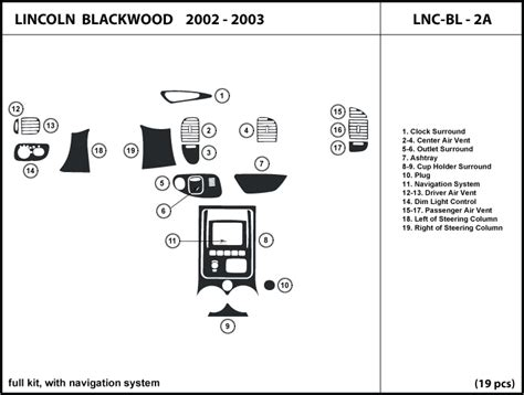 Lincoln Blackwood 02 2002 Wood Grain Dash Kit Trim