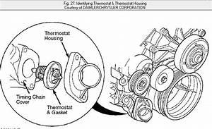 Dodge Durango 4 7 Engine Diagram Thermostat
