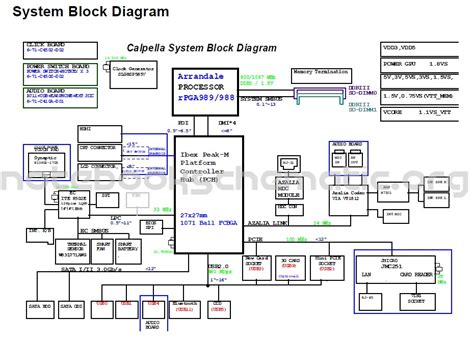 Electrical Wiring Diagram For A Laptop by Service Manual And Schematic Motherboard For Laptop Clevo