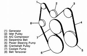 1990 Chevy Silverado Serpentine Belt Diagram