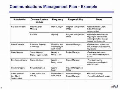 Communication Plan Management Project Template Communications Templates