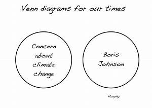 Venn Diagrams For Our Times  Boris Johnson And Climate Change