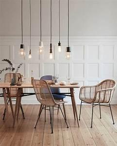 Kleiderschrank Skandinavisches Design : stuhl skandinavisches design haus dekoration ~ Markanthonyermac.com Haus und Dekorationen