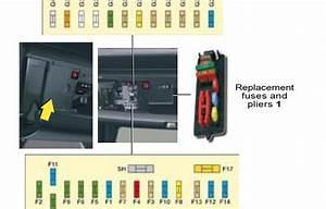 Citroen C5 Fuse Box Diagram