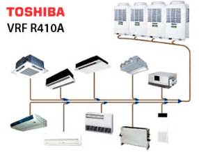 Toshiba Air Conditioners - VRF-systems - SMMS Outdoor Units