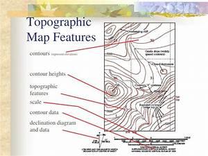 Ppt - Orienteering Powerpoint Presentation