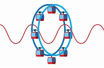 Sine Perspective Waves Power Mathematics Wsj Woman