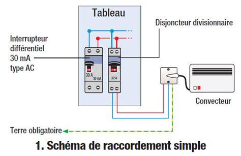 interrupteur cuisine répartir les circuits électriques des radiateurs