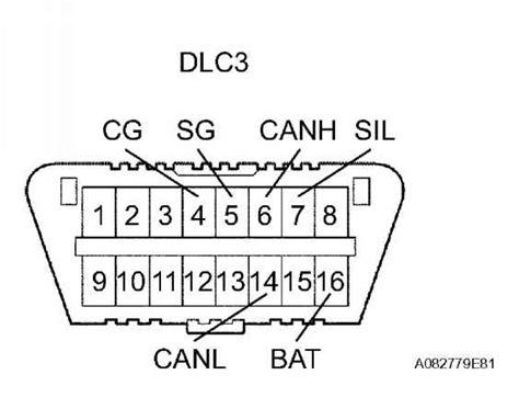Toyota Sequoia Fuse Box Auto Wiring Diagram