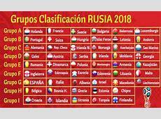Mundial 2018 Clasificados, calendario, grupos, y mucho más