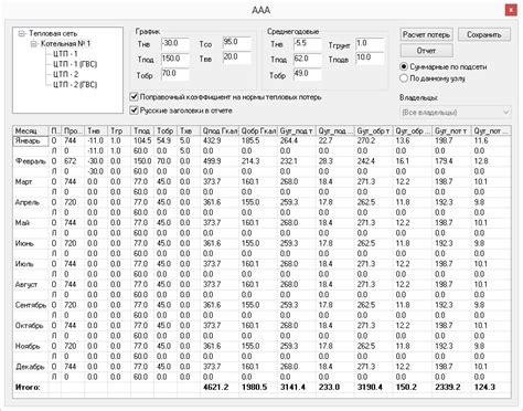 Iv. структура и состав документации по расчетам и обоснованию нормативов технологических потерь при передаче тепловой энергии