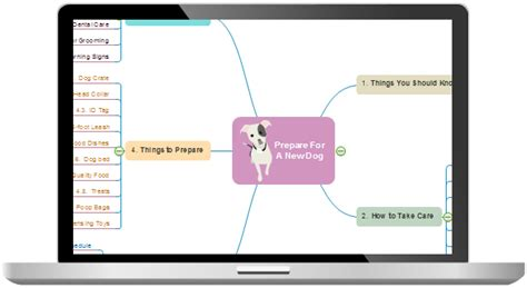 mind map software edraw mind map professional