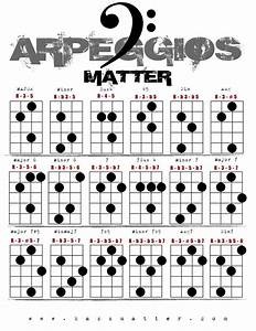 Image Result For Chord Bass Arpeggio Chart
