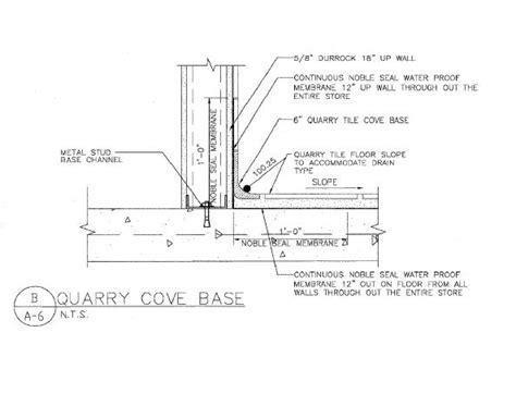 Commercial Kitchen/Quarry Tile Suggestions.   Ceramic Tile
