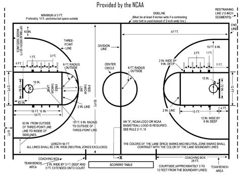 dimensions of a half court basketball half court basketball dimension