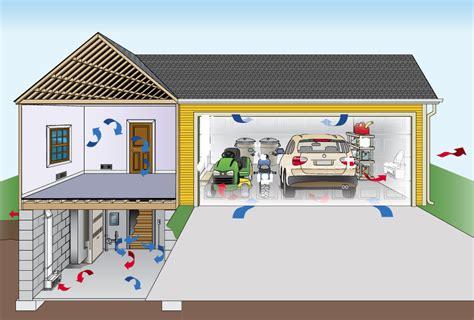 how to ventilate a garage garage ez breathe