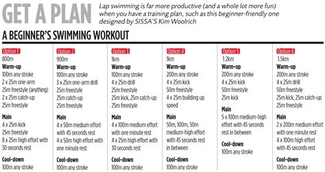 Swimmers Workout Plan For Beginners Healthy Living