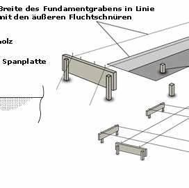 Treppenwangen Berechnen : streifenfundament berechnen streifenfundament ideal f r den hausbau fundament berechnung ~ Themetempest.com Abrechnung