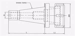 Iso Taper I Turnmax Machine Tools