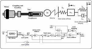 Diagrams Of The Electro
