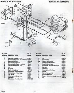 Comment Demarrer Un Tracteur Tondeuse Sans Batterie : faire demarrer un autoport ~ Gottalentnigeria.com Avis de Voitures
