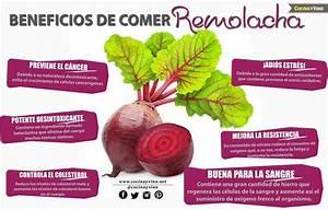 Beneficios de la remolache o betabel | Healthy Eating ...
