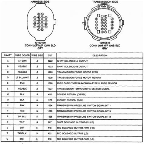 4l80e Transmission Wiring Diagram 2008 by 4l60e 4l80e Tech Guides Pirate4x4 4x4 And Road