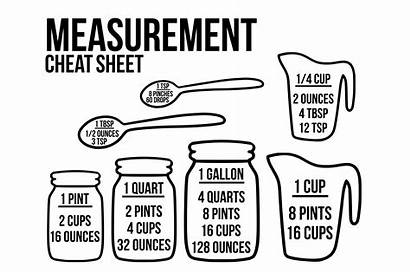 Svg Measurement Cheat Sheet Kitchen Cutting Cricut