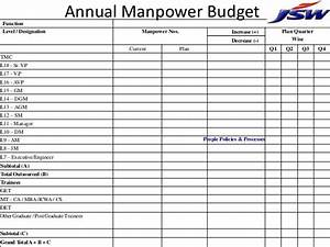 manpower planning template manpower diy home plans With manpower forecasting template