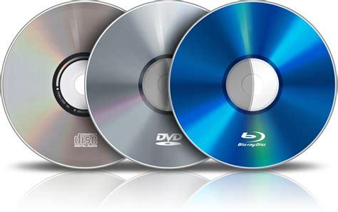 Dvd Ordner Und Video Ts Struktur  Zappiti Deutschland