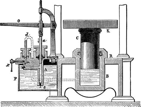 hydraulic press clipart
