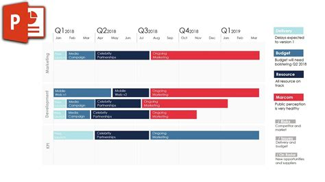product roadmap template  powerpoint youtube